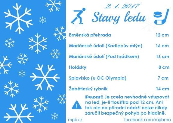 stav-ledu-17-01-02
